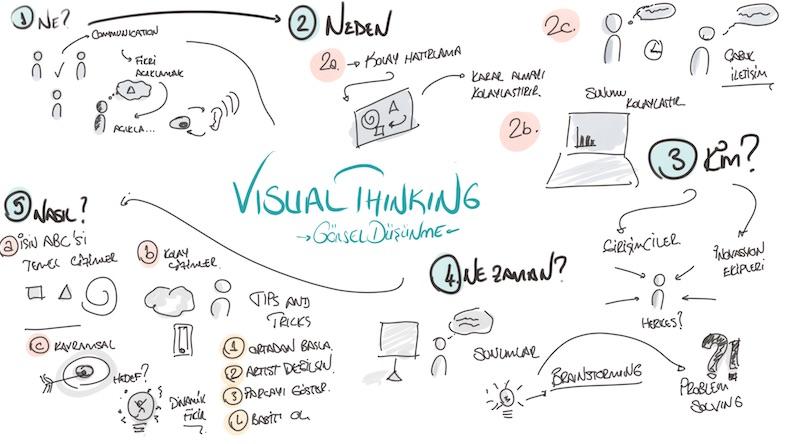 visual_design