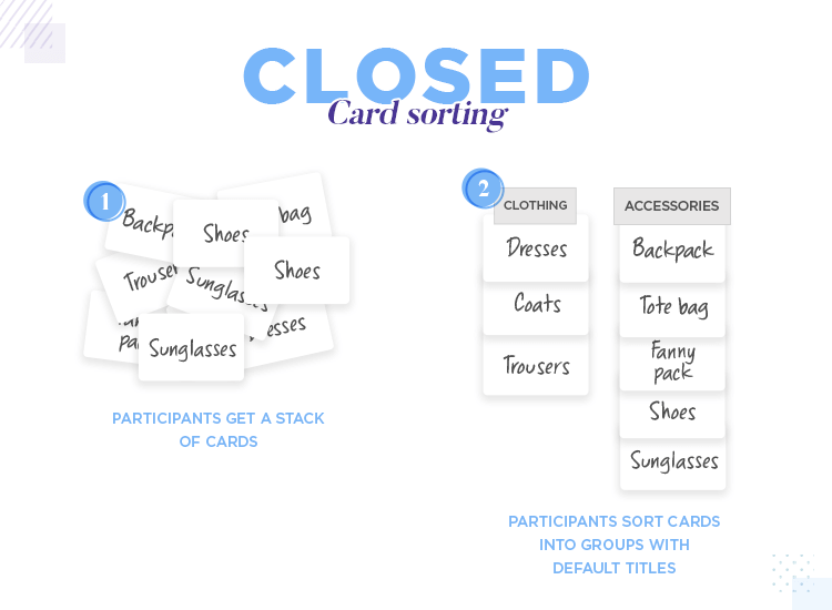 closed_card_sorting