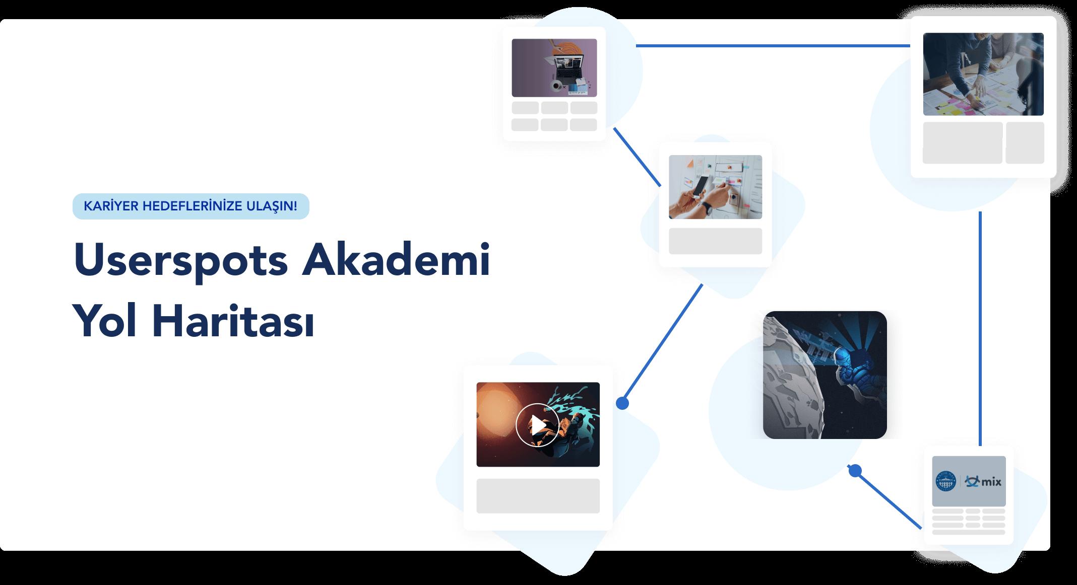 Userspots Akademi Yol Haritası