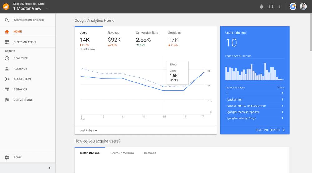 Google Search Advertising Data