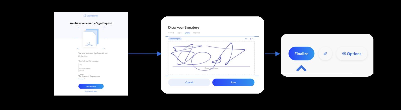 Sign a PDF online using SignRequest