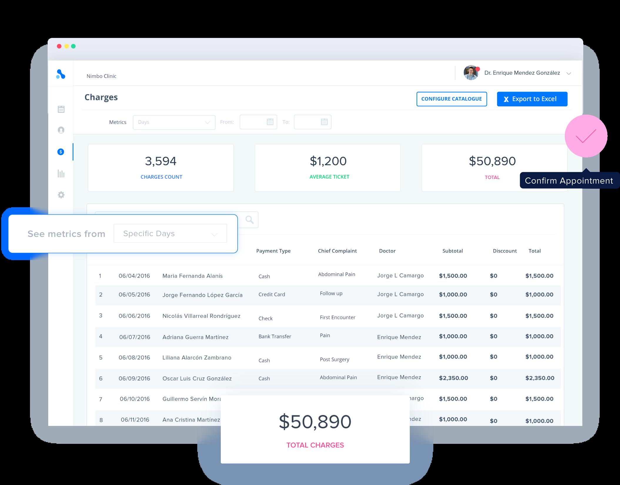software para calcular ingresos clinicos