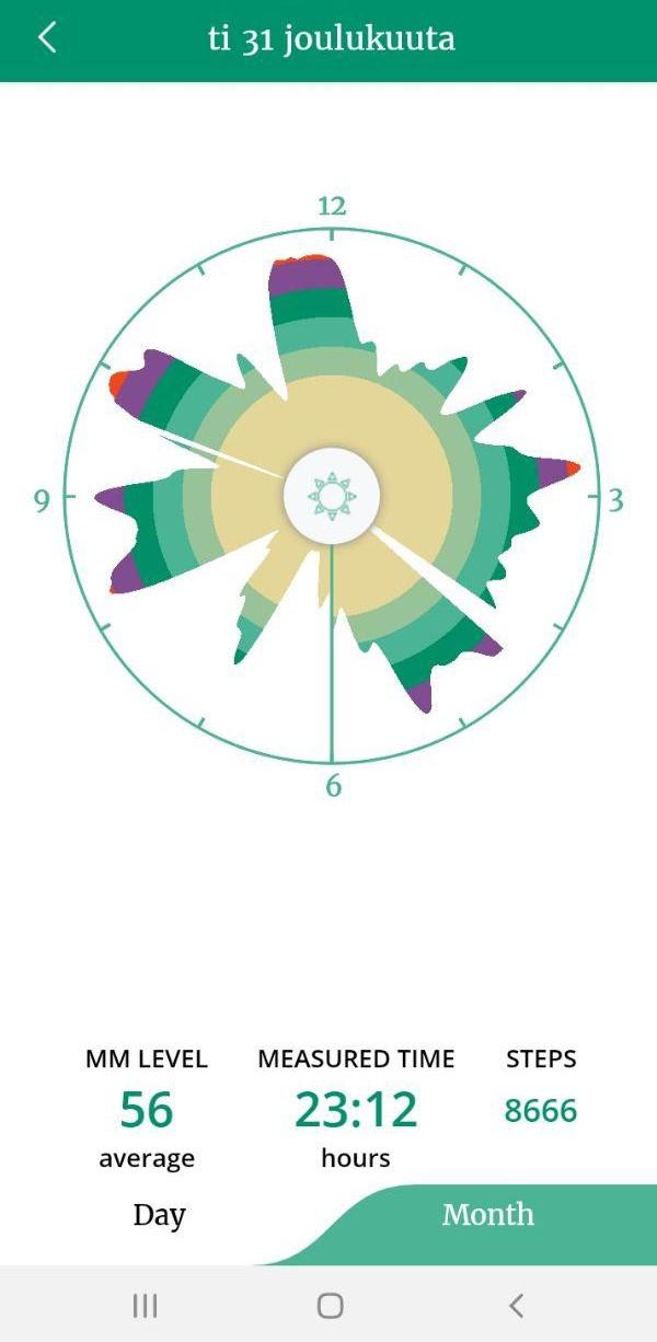 Moodmetric Stress Index screenshot