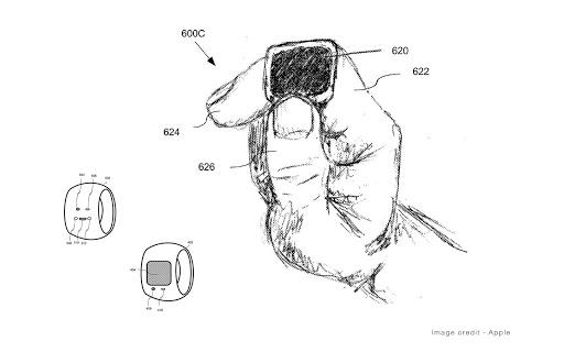 apple smart ring 2021
