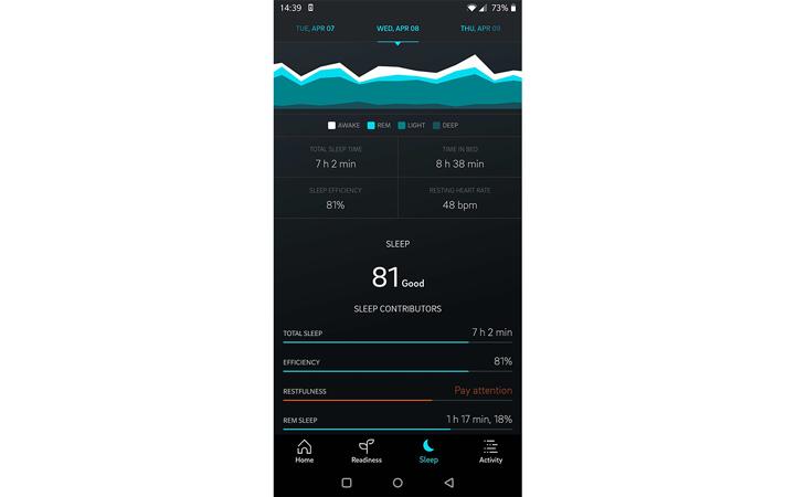 oura ring sleep tracking app