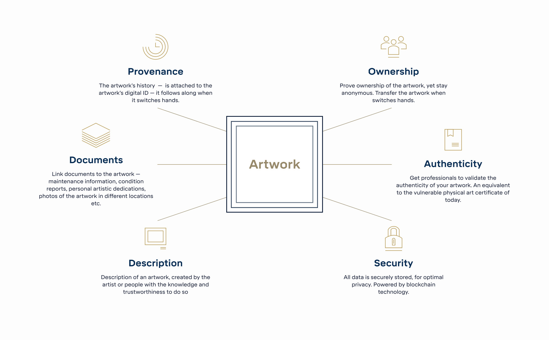 Illustrating the Fernis business idea