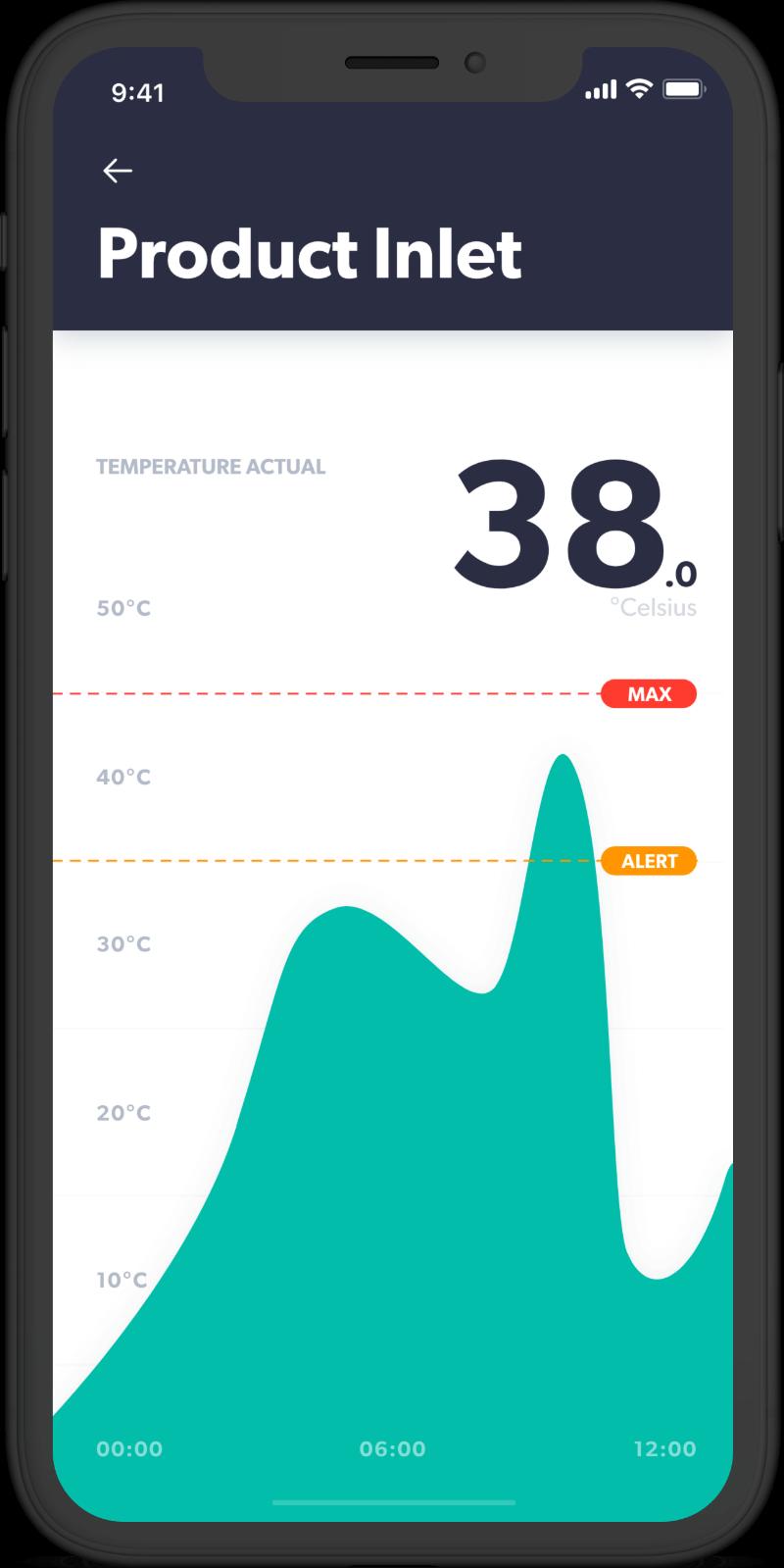 Notify App Statistic Screen