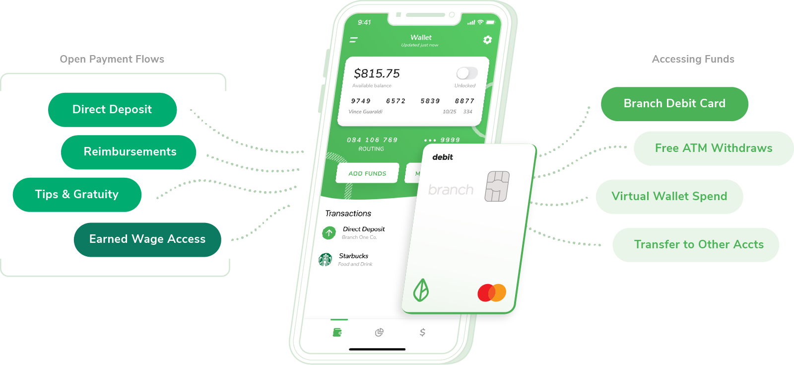 Digital tips and reimbursements, no-fee banking, and earned wage access are just some of the tools in our fast, free, and flexible platform.