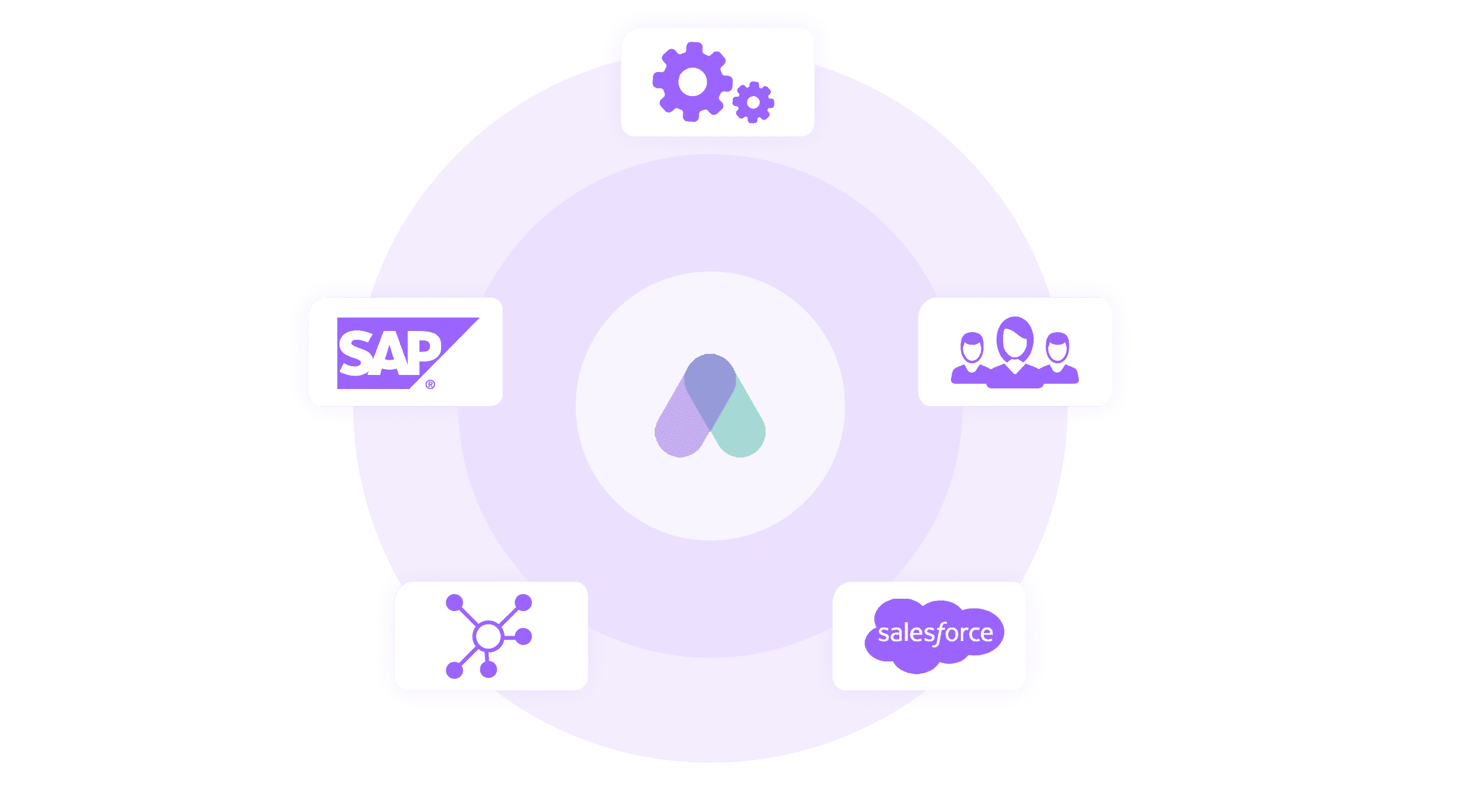 AirLST API