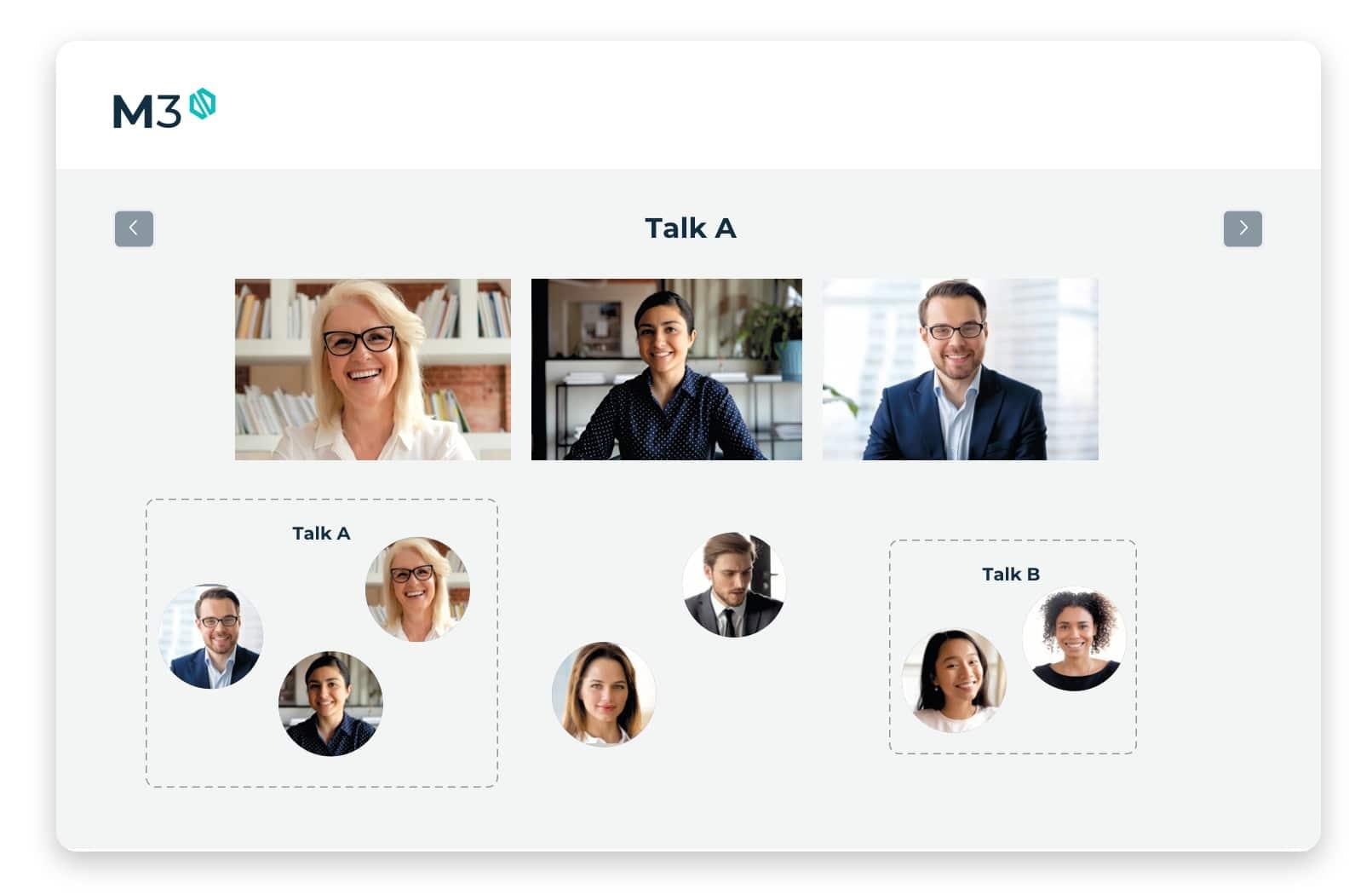 Virtuelles Networking