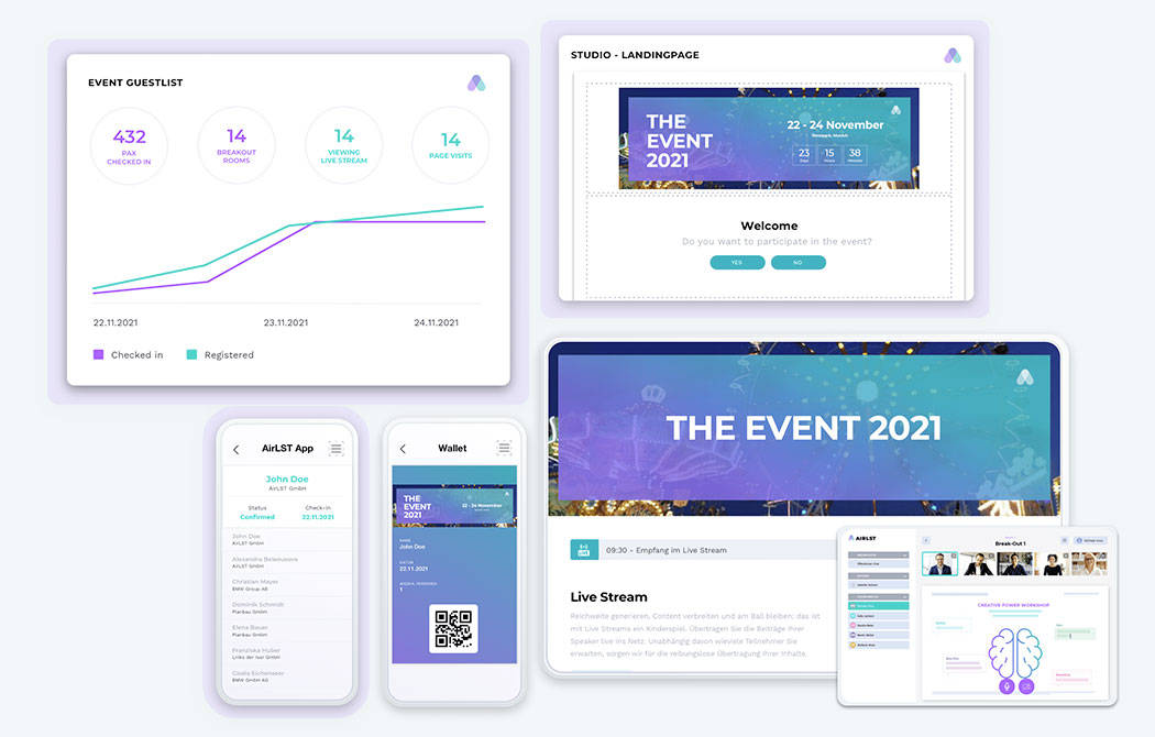 Schaubild der Teilnehmermanagement Software