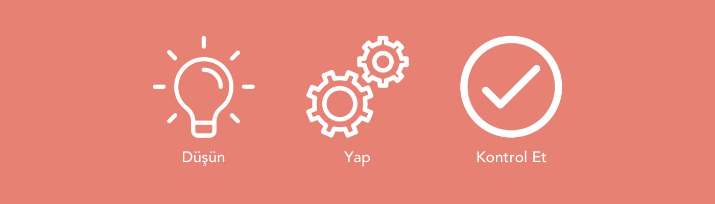 Lean UX / Yalın Kullanıcı Deneyimi Nedir?