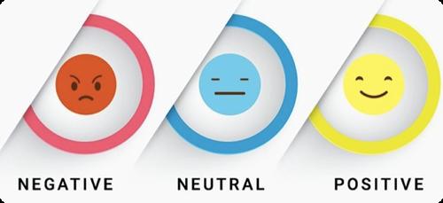 Günlük Çalışması ile Emoji Haritası ve Sentiment Analizi