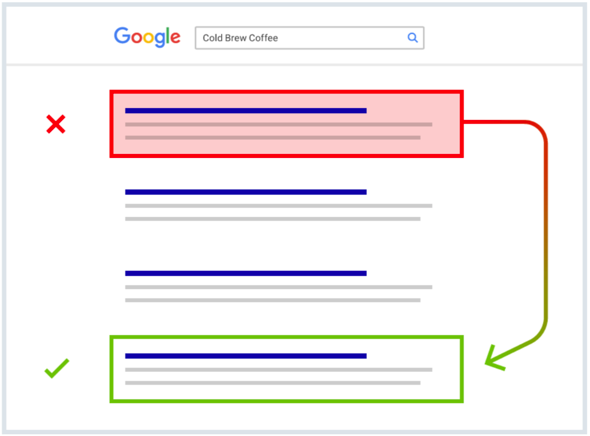 google search rank