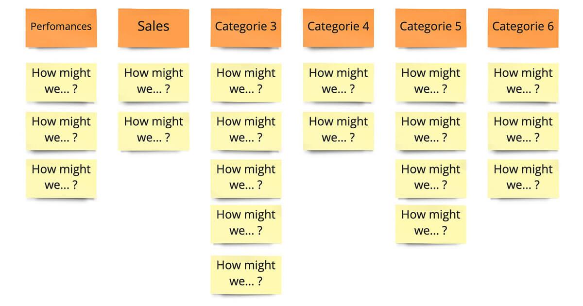 Design-Sprint-Anlama-Aşaması