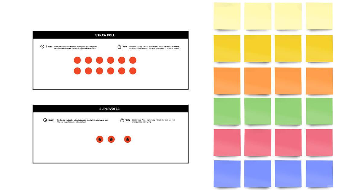 Dijital-Design-Sprint-Toolkit-Örneği (Miro)