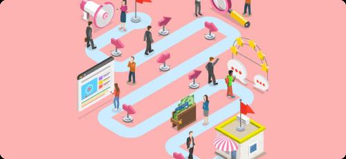 Müşteri Yolculuğu Haritası Örnekleri