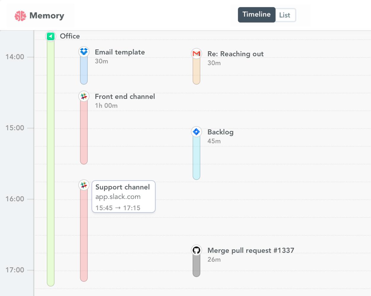 Slack time tracking 2x