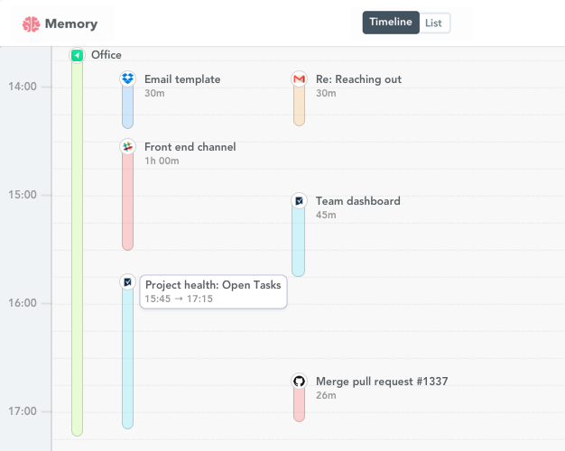 Smartsheet time tracking