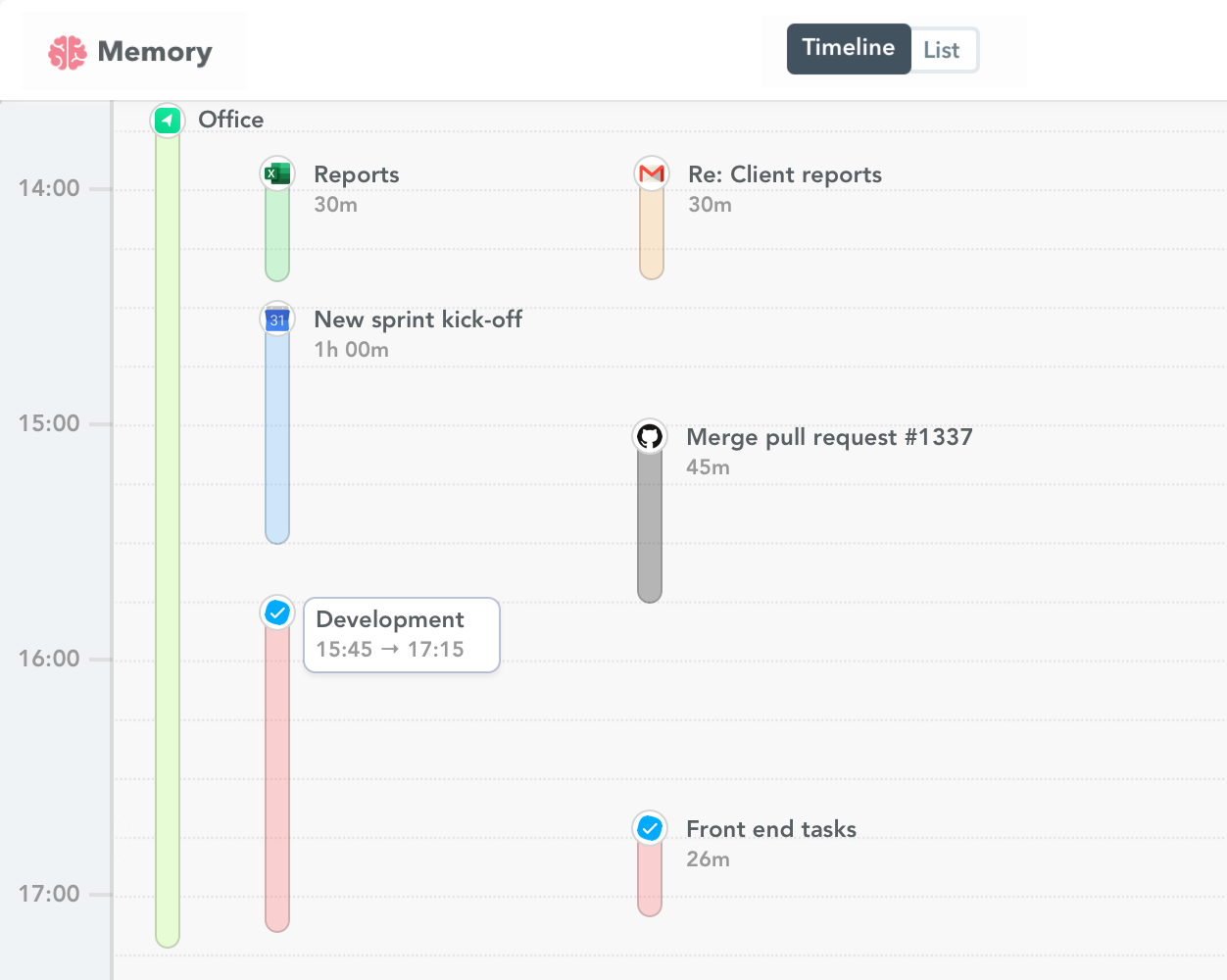 Meistertask time tracking 2x