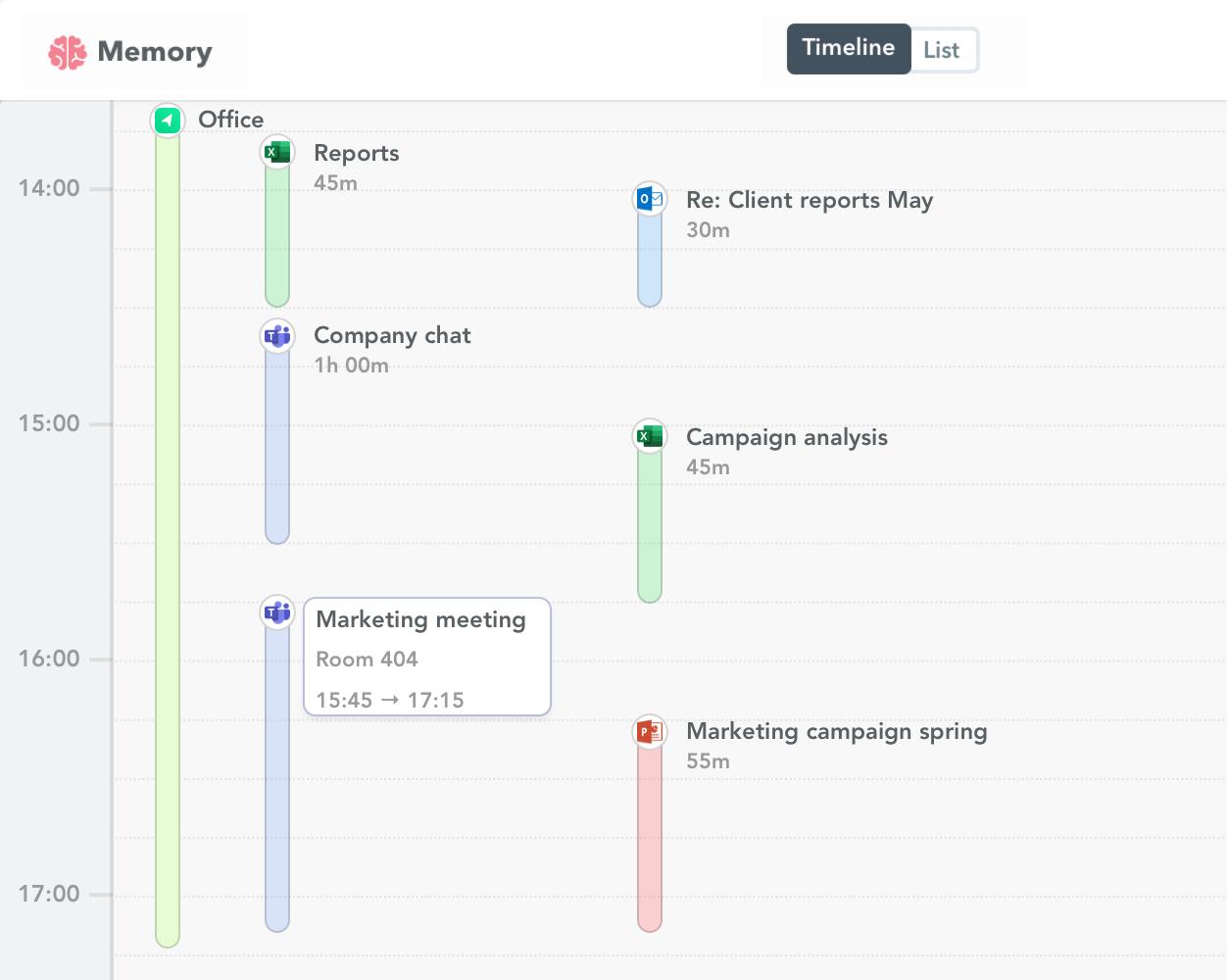 Microsoft teams time tracking 2x
