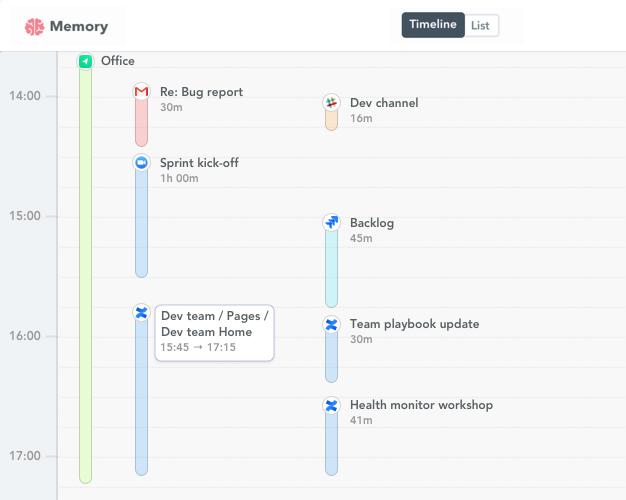 confluence time tracking
