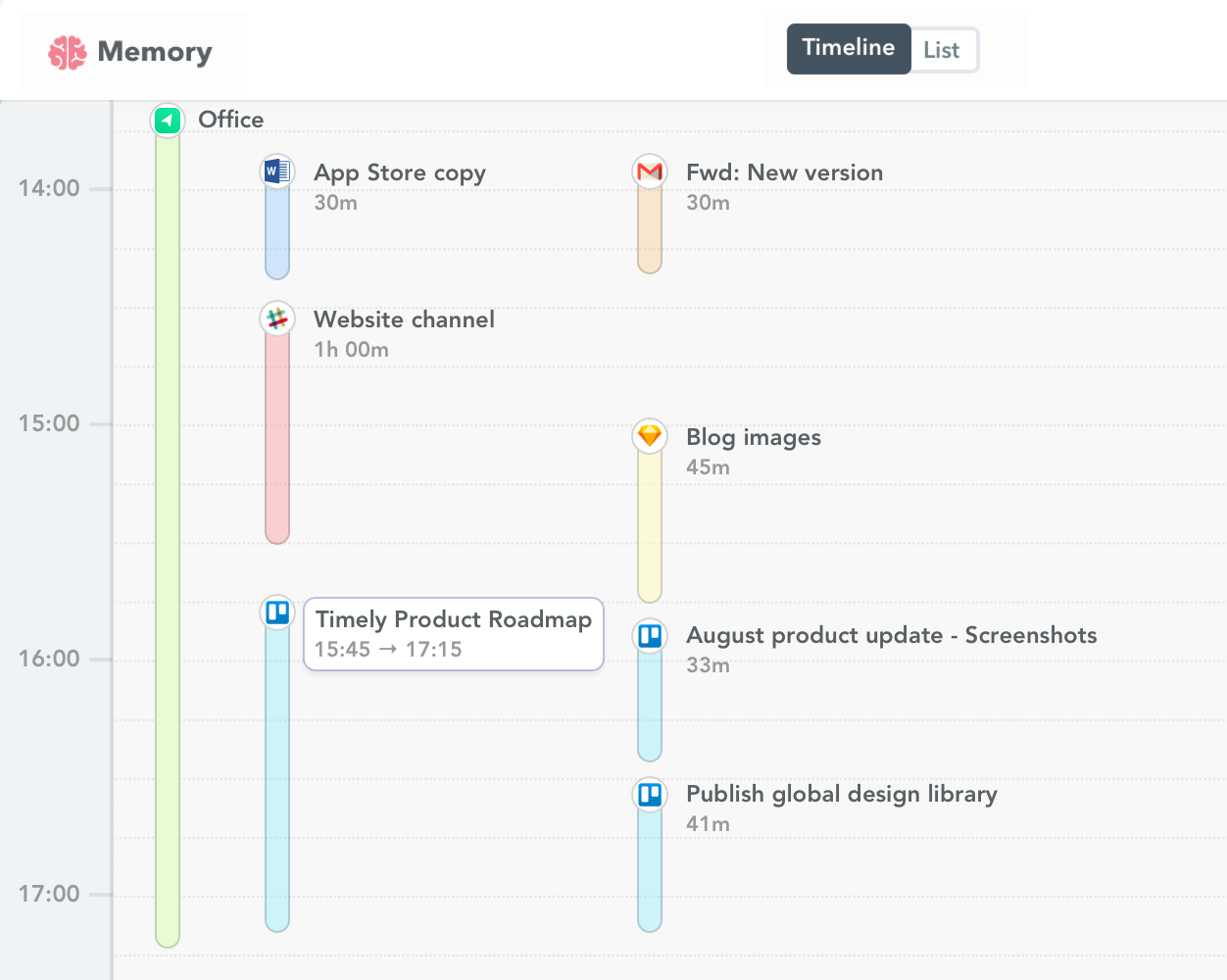 Trello time tracking 2x