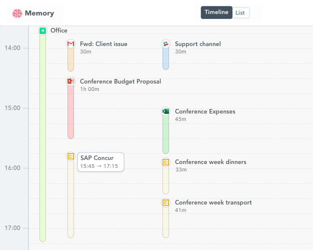 SAP Concur time tracking