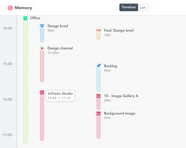InVision time tracking