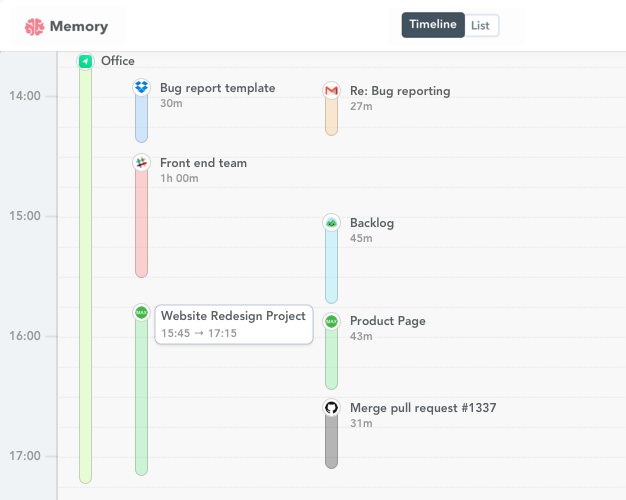 WorkflowMax time tracking