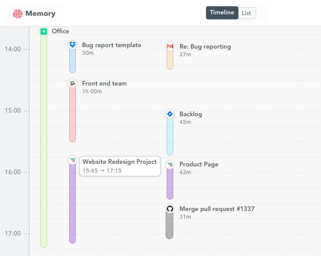 TeamGantt time tracking