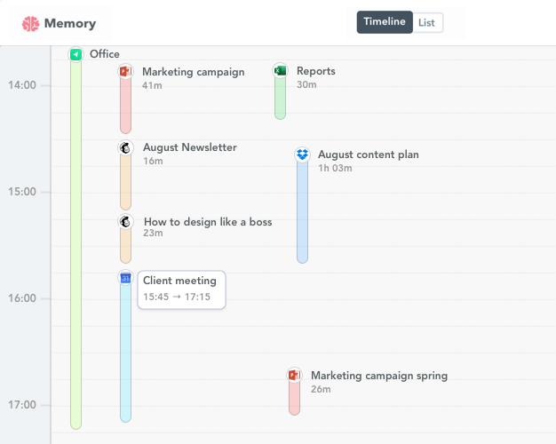 Mailchimp time tracking