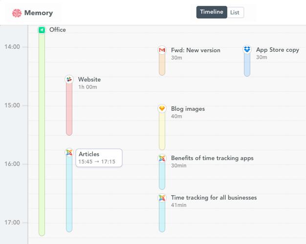 Joomla time tracking