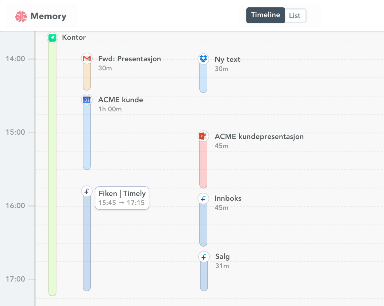 Fiken time tracking