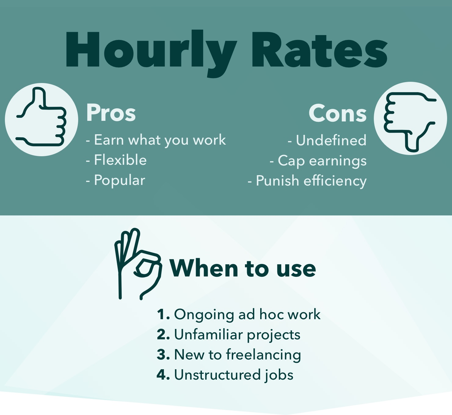 Hourly-rates@2x