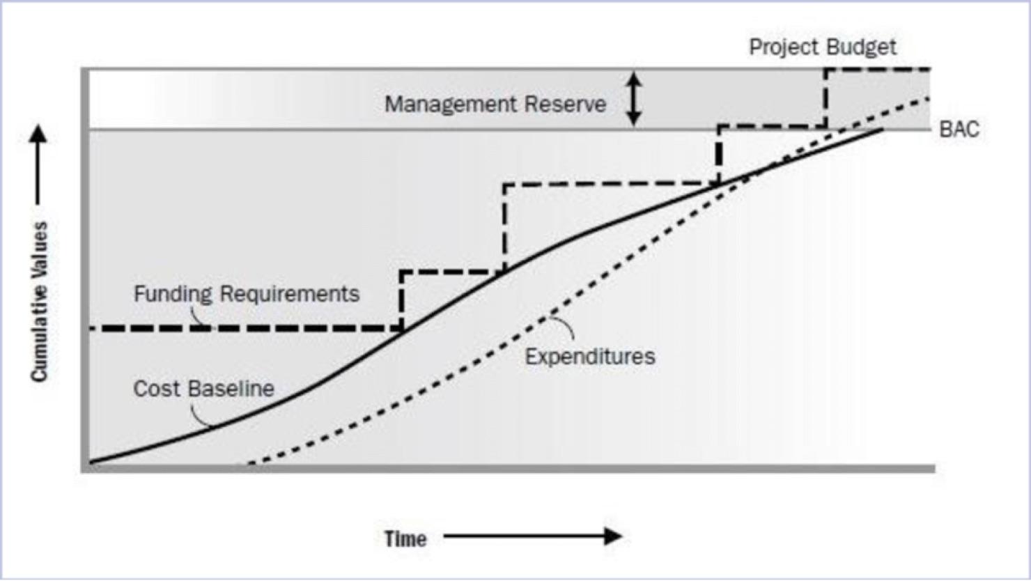 Cost-Performance-Baseline@2x