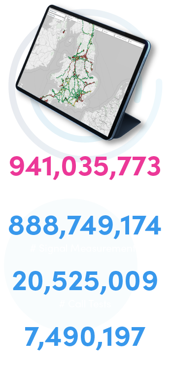 Amount of data points collected in the test campaign