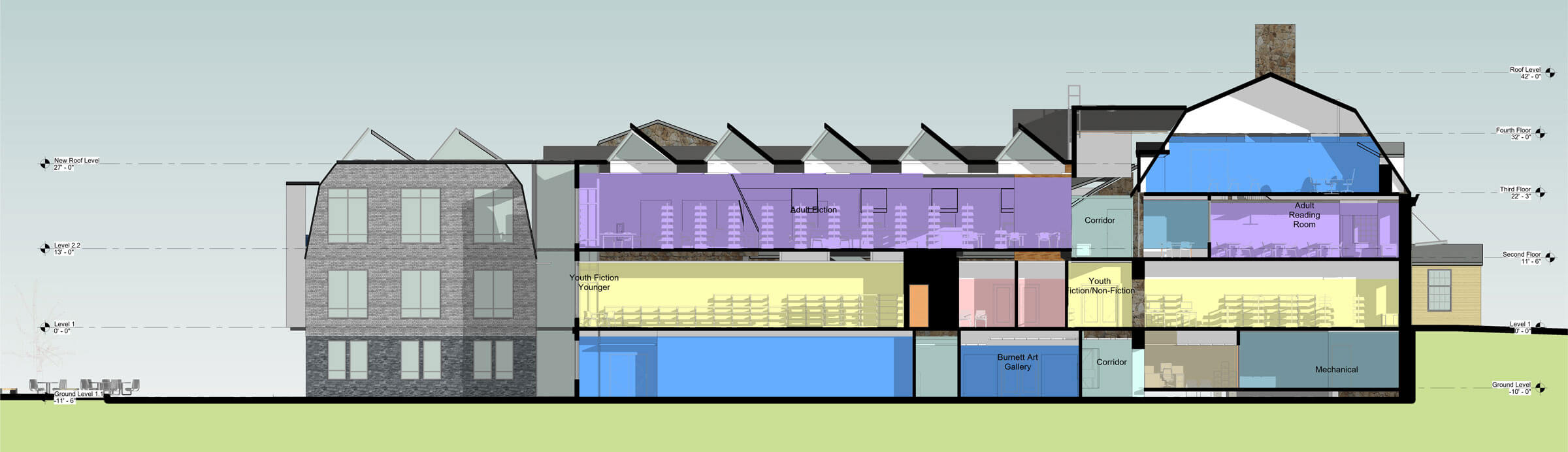 Building section through proposed Jones Library