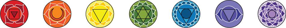 Chakra Activation Yoga