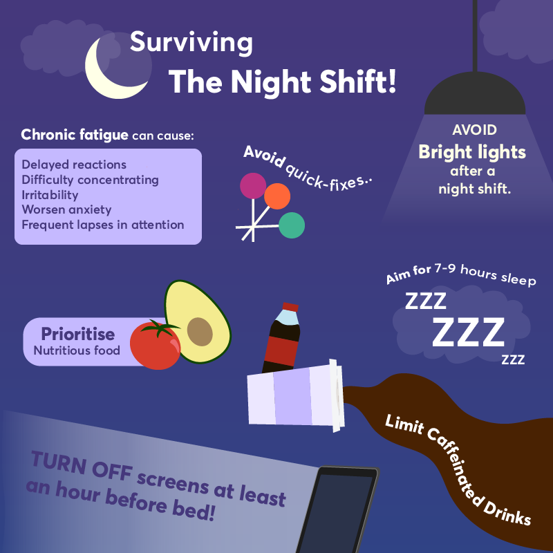 Sleep Well Infographic
