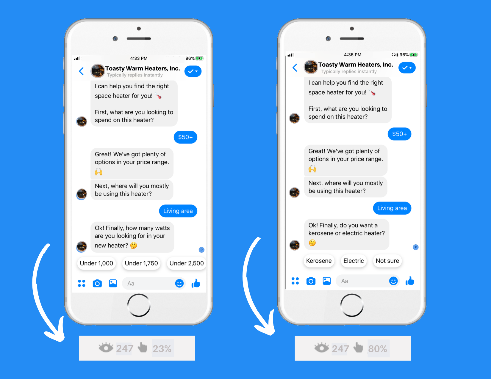 How to Use Inline Stats to Optimize Your Messenger Bot's Performance