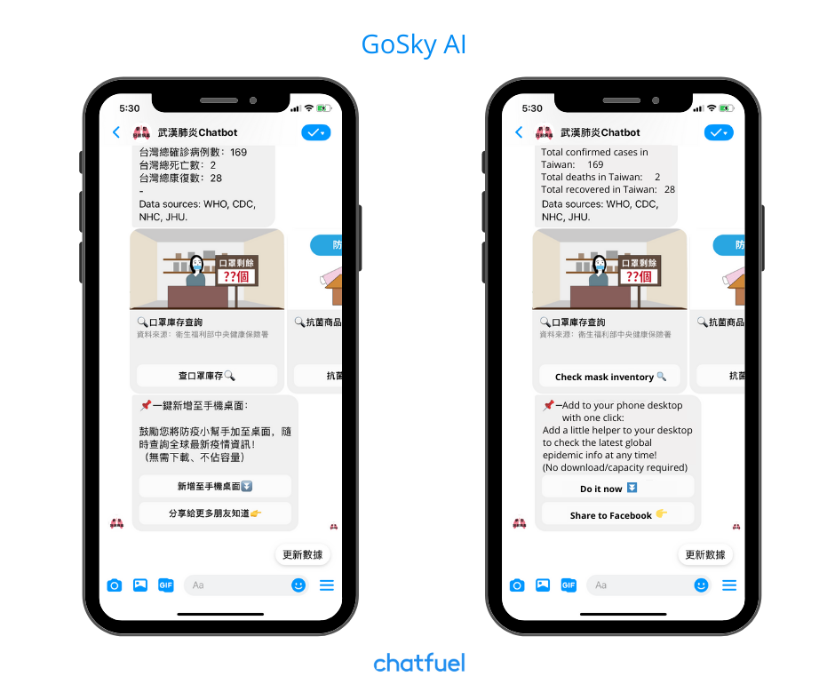 COVID-19 related chatbot example by GoSky AI
