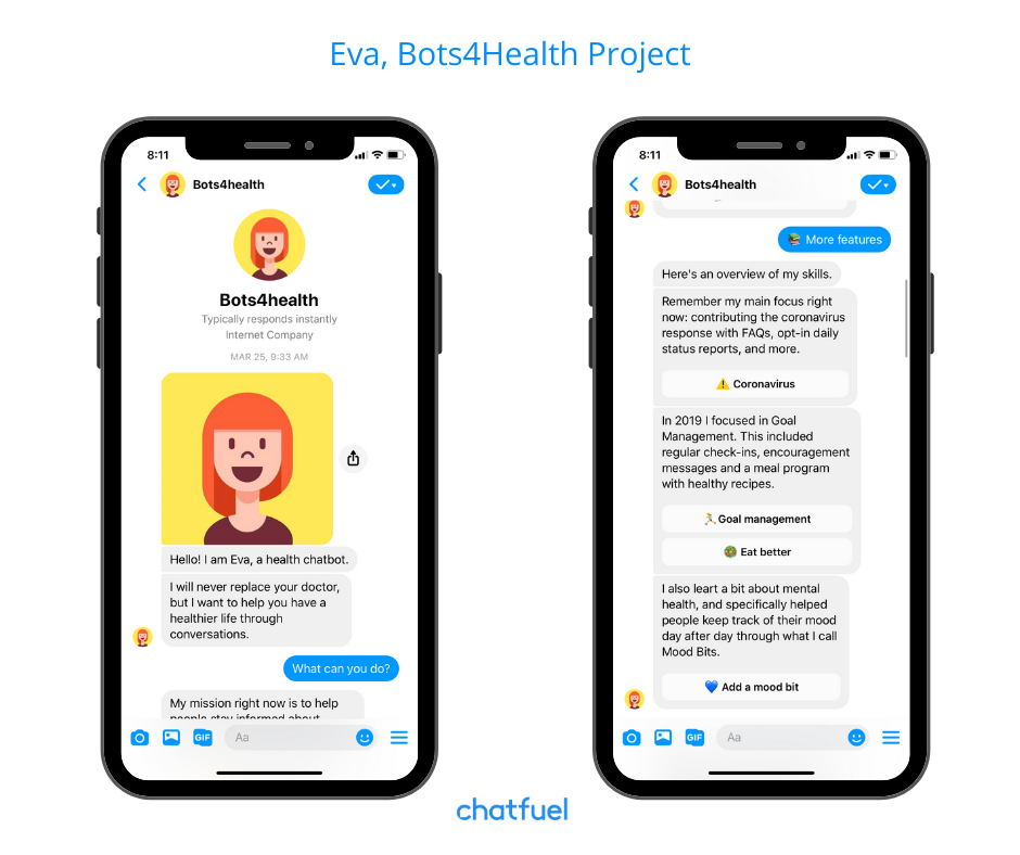 Eva chatbot, healthcare-data research project, Bots4Health