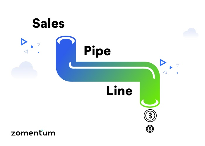 Test and tweak your pipeline
