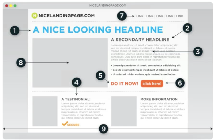 Anatomy of a Killer Landing Page