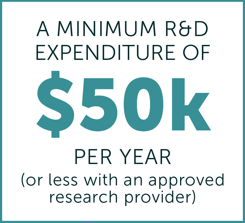 a minimum R&D expenditure of $50k per year (or less with an approved research provider)
