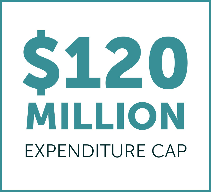 a $120 million expenditure cap
