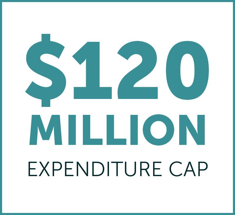 a $120 million expenditure cap