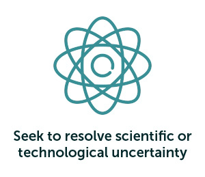 Seek to resolve scientific or technological uncertainty