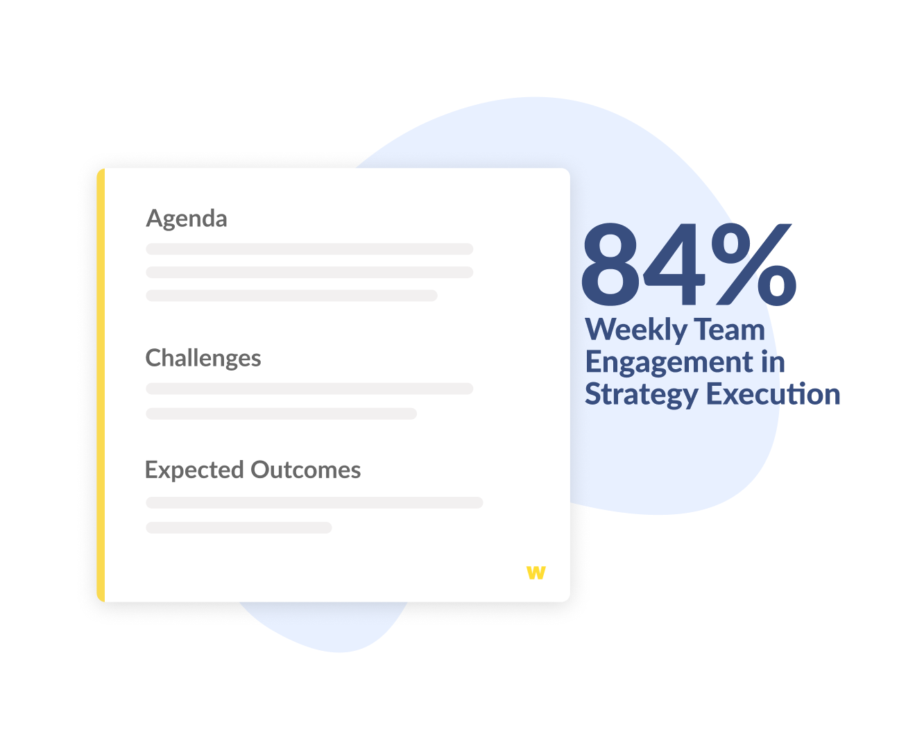 Engagement Strategy Execution